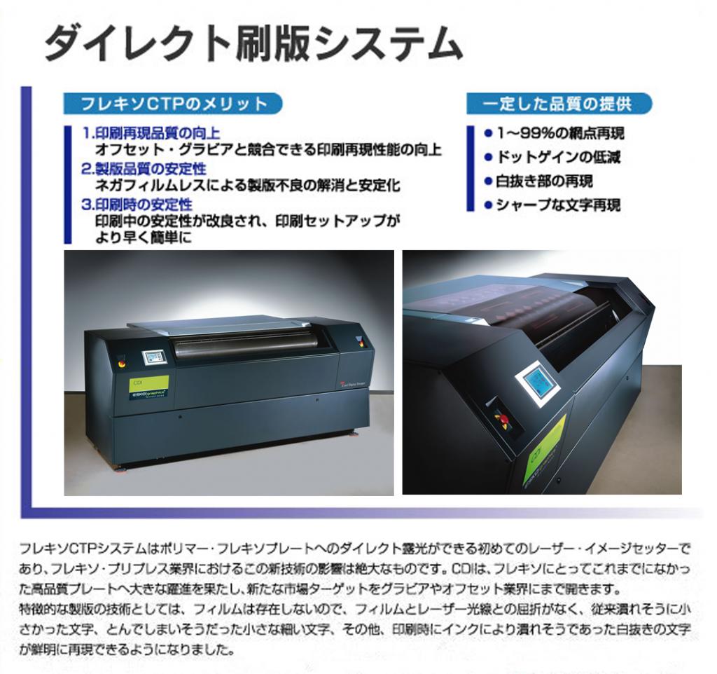 ダイレクト印刷システムについて